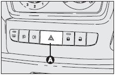 Citroen Jumper elakadásjelző alkatrészek